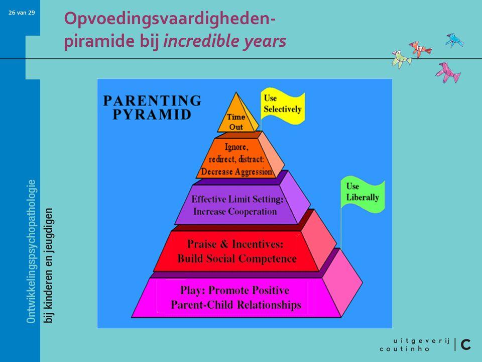 26 van 29 Opvoedingsvaardigheden- piramide bij incredible years