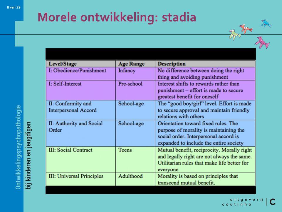 9 van 29 Morele eigenschappen bij normale ontwikkeling Sociale oriëntatie Zelfcontrole Inschikkelijkheid Gevoel van eigenwaarde