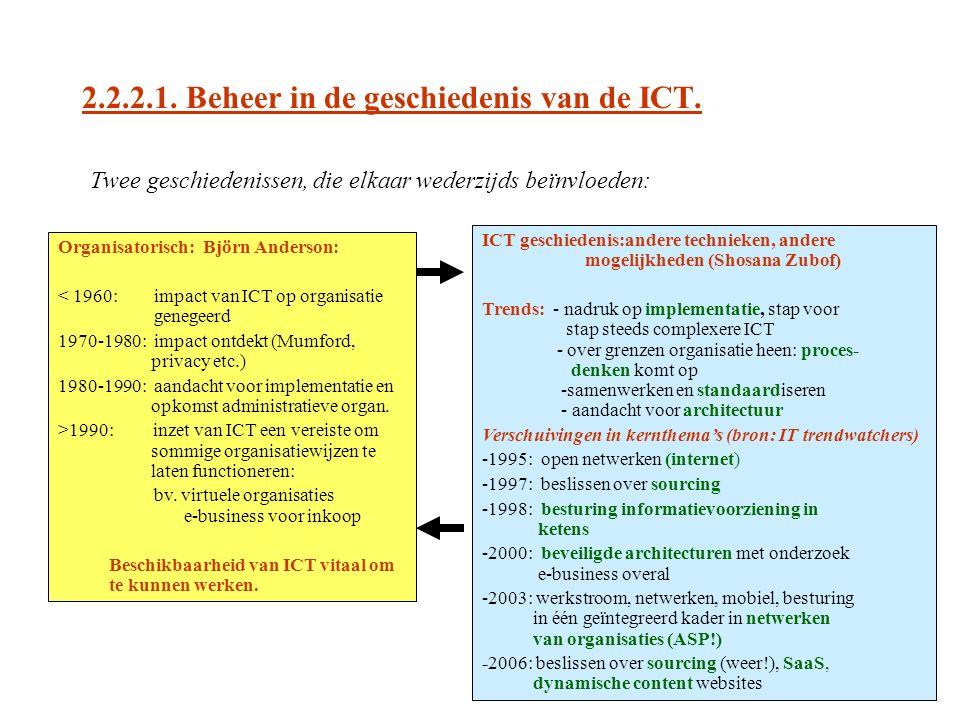 2.2.2.1. Beheer in de geschiedenis van de ICT.