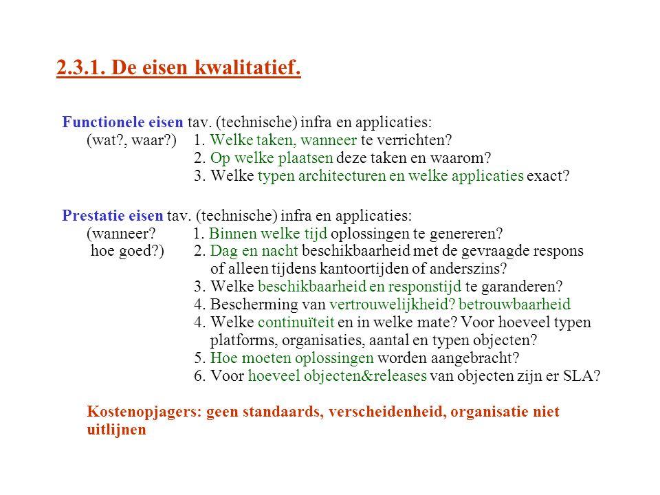 2.3.1. De eisen kwalitatief. Functionele eisen tav.