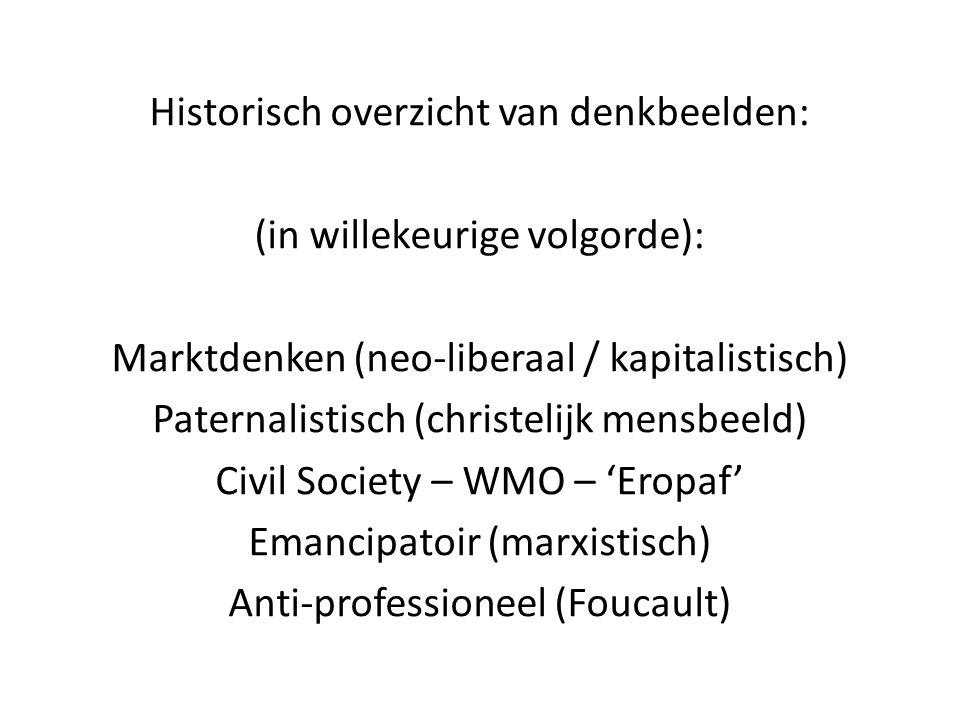 Historisch overzicht van denkbeelden: (in willekeurige volgorde): Marktdenken (neo-liberaal / kapitalistisch) Paternalistisch (christelijk mensbeeld)