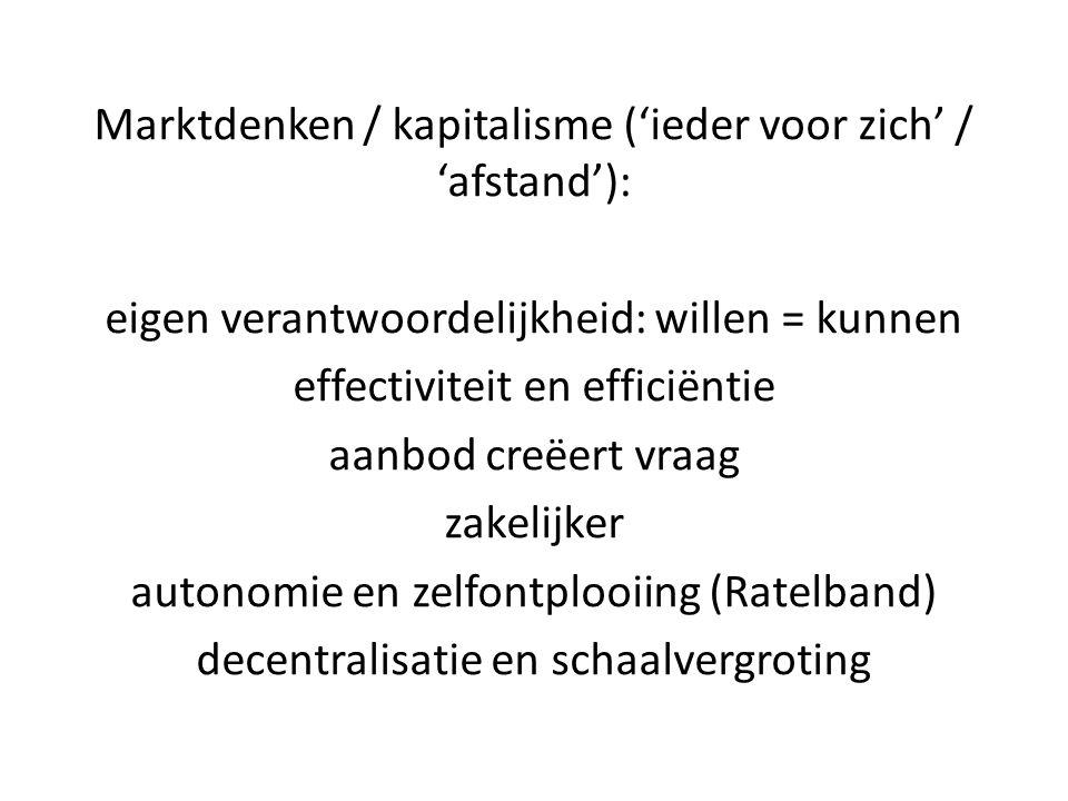 Marktdenken / kapitalisme ('ieder voor zich' / 'afstand'): eigen verantwoordelijkheid: willen = kunnen effectiviteit en efficiëntie aanbod creëert vra