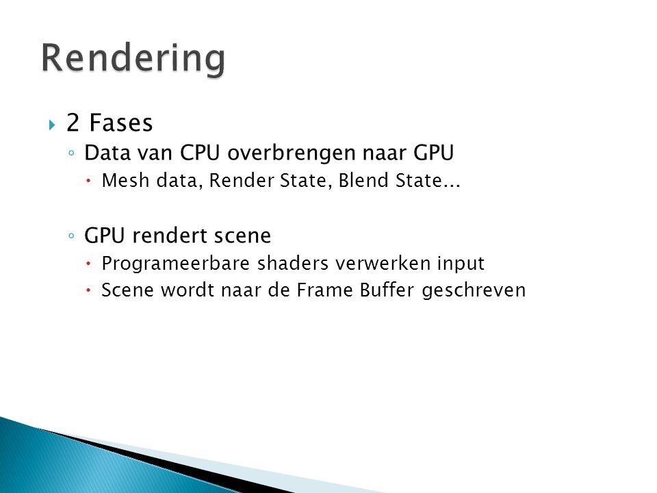  2 Fases ◦ Data van CPU overbrengen naar GPU  Mesh data, Render State, Blend State... ◦ GPU rendert scene  Programeerbare shaders verwerken input 