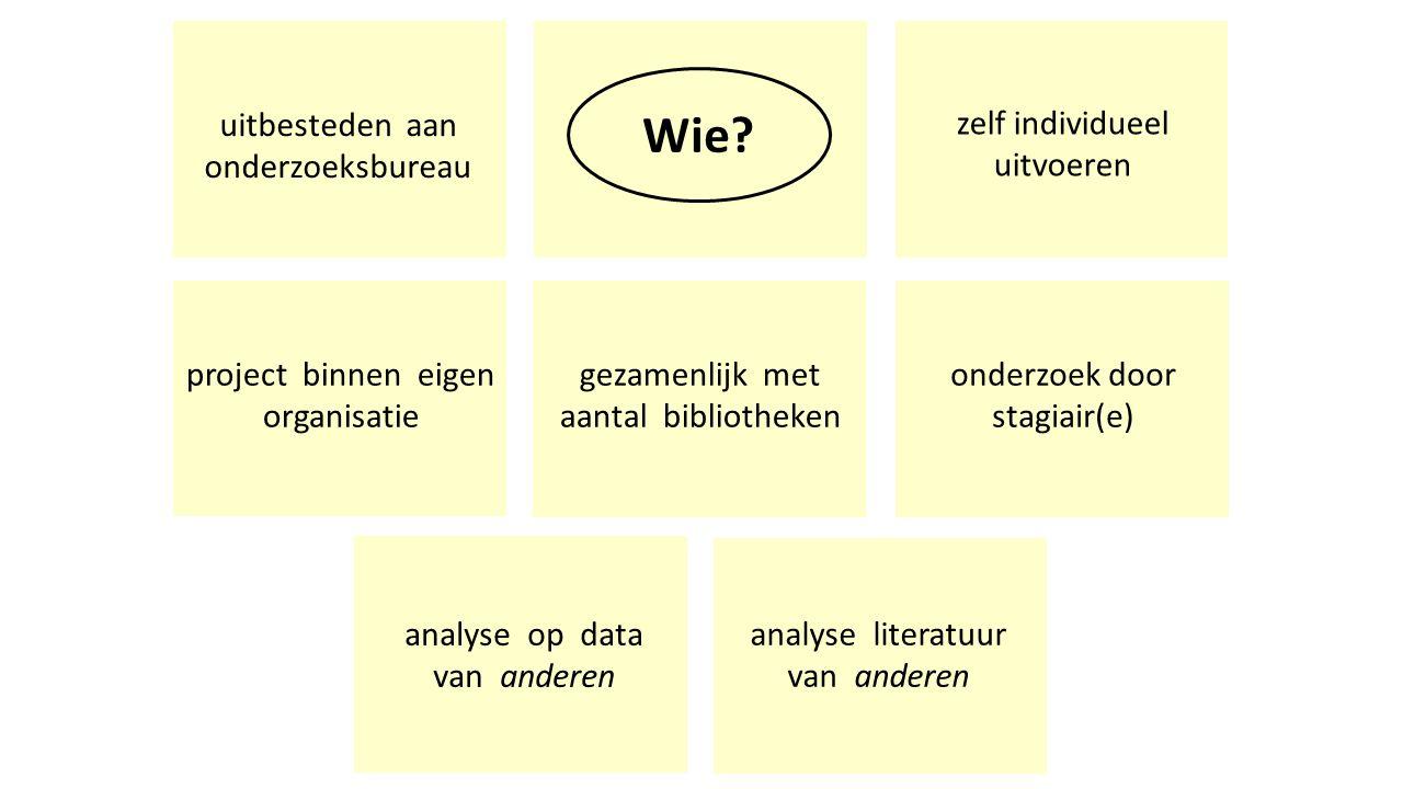 Wie? uitbesteden aan onderzoeksbureau project binnen eigen organisatie analyse op data van anderen gezamenlijk met aantal bibliotheken onderzoek door