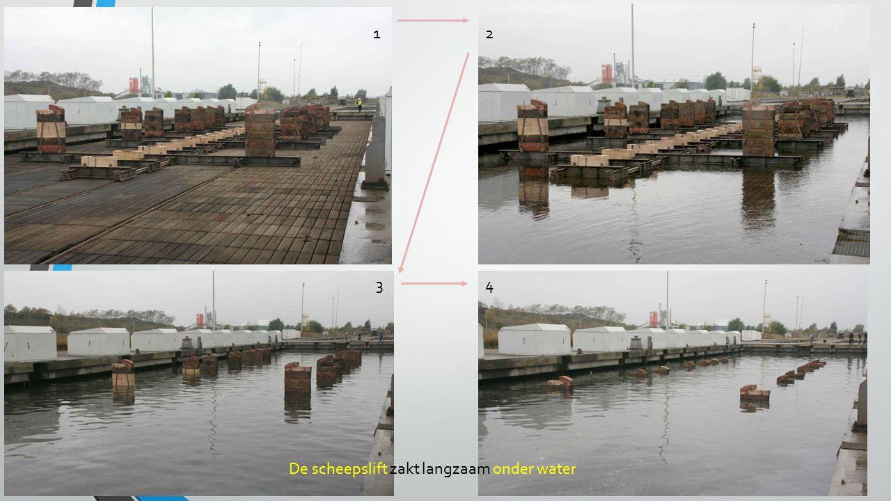 12 34 De scheepslift zakt langzaam onder water