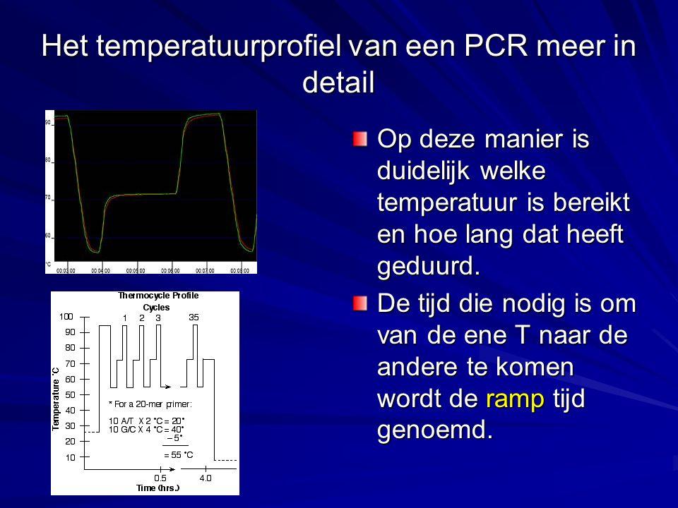 Het temperatuurprofiel van een PCR meer in detail Op deze manier is duidelijk welke temperatuur is bereikt en hoe lang dat heeft geduurd. De tijd die