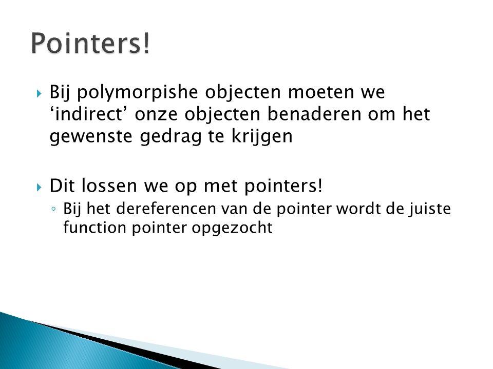 Bij polymorpishe objecten moeten we 'indirect' onze objecten benaderen om het gewenste gedrag te krijgen  Dit lossen we op met pointers.
