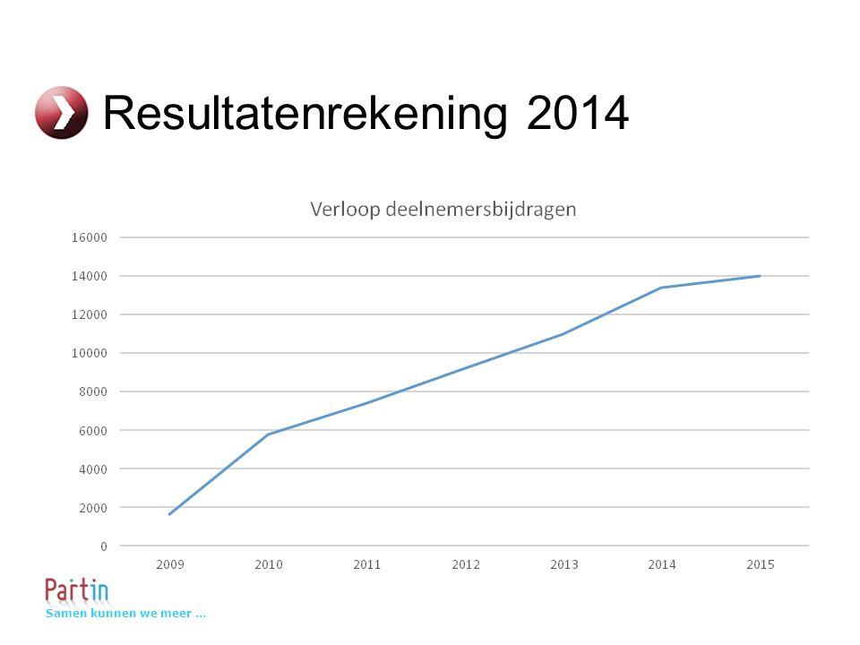 Samen kunnen we meer … Resultatenrekening 2014
