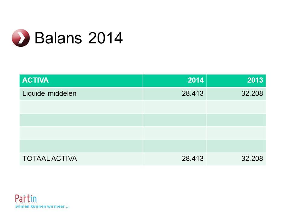 Samen kunnen we meer … Balans 2014 ACTIVA20142013 Liquide middelen28.41332.208 TOTAAL ACTIVA28.41332.208