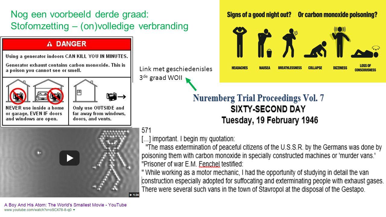 Nog een voorbeeld derde graad: Stofomzetting – (on)volledige verbranding Link met geschiedenisles 3 de graad WOII
