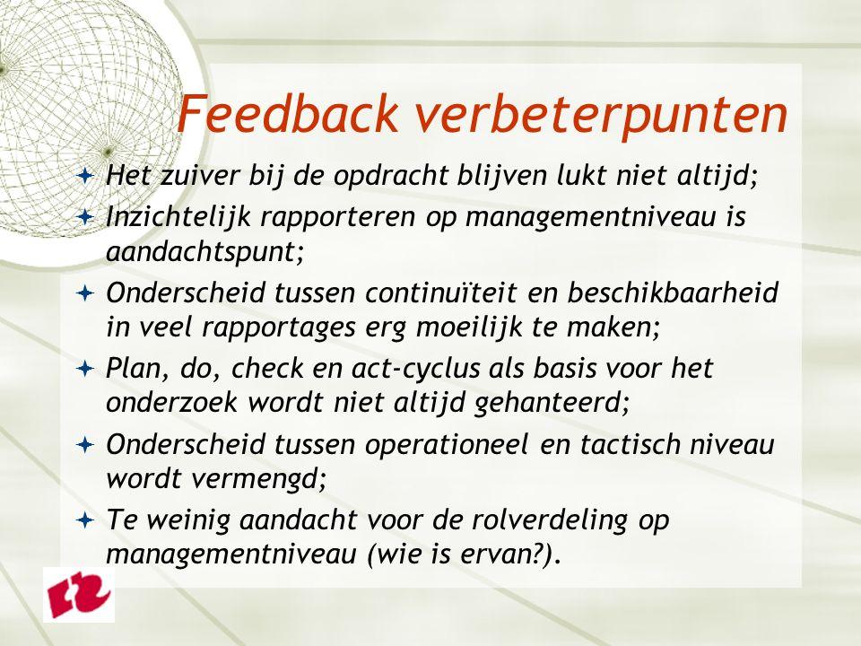 Feedback positieve punten  Er is door de meeste groepen grondig geanalyseerd;  Goede balans tussen inhoud en volume;  Combinaties van interviews, documentonderzoek en eigen inzicht;  Behoorlijk binnen de tijd gewerkt;  Gemiddeld een aardige score.