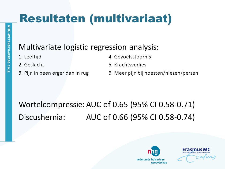 Resultaten (multivariaat) Multivariate logistic regression analysis: 1. Leeftijd4. Gevoelsstoornis 2. Geslacht5. Krachtsverlies 3. Pijn in been erger
