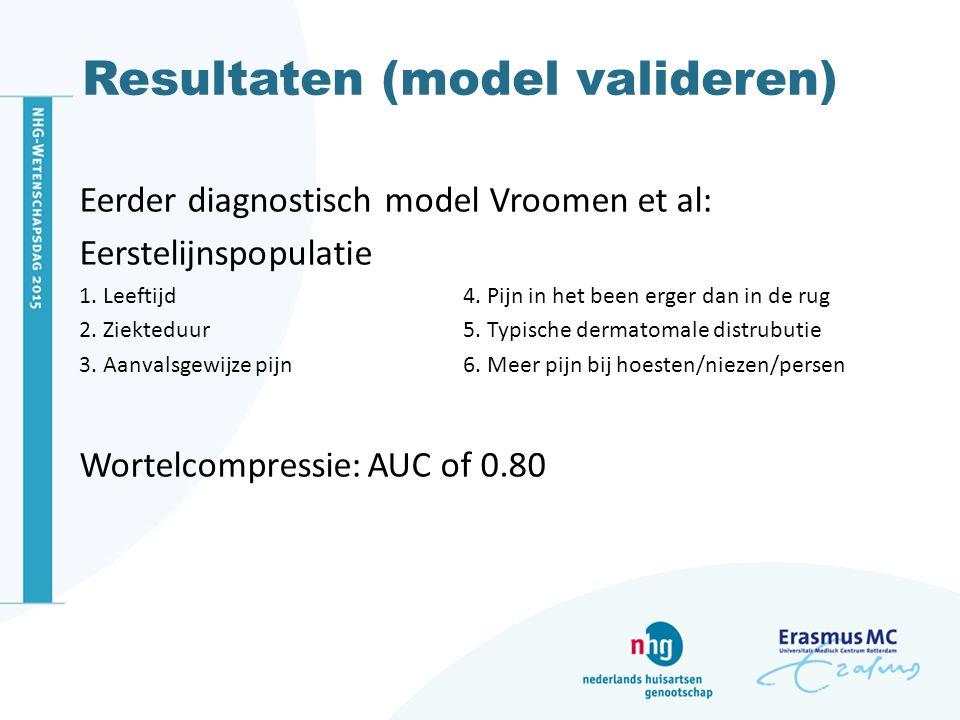 Resultaten (model valideren) Eerder diagnostisch model Vroomen et al: Eerstelijnspopulatie 1. Leeftijd4. Pijn in het been erger dan in de rug 2. Ziekt