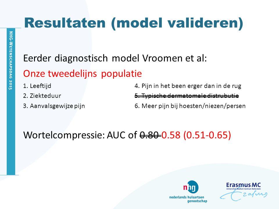 Resultaten (model valideren) Eerder diagnostisch model Vroomen et al: Onze tweedelijns populatie 1. Leeftijd4. Pijn in het been erger dan in de rug 2.