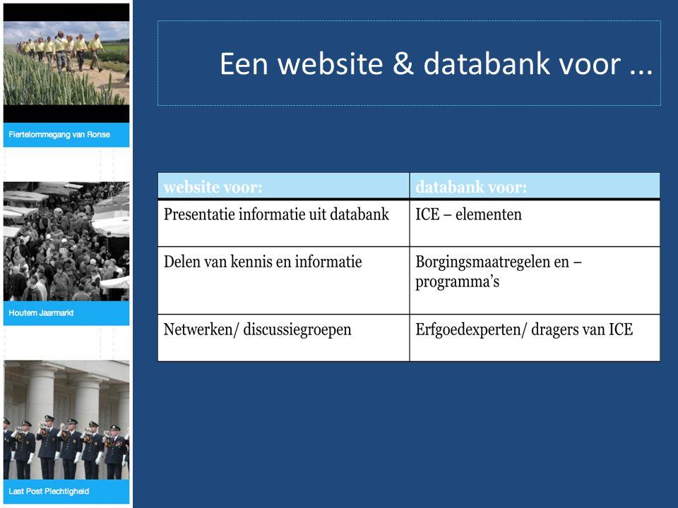 Een website & databank voor...