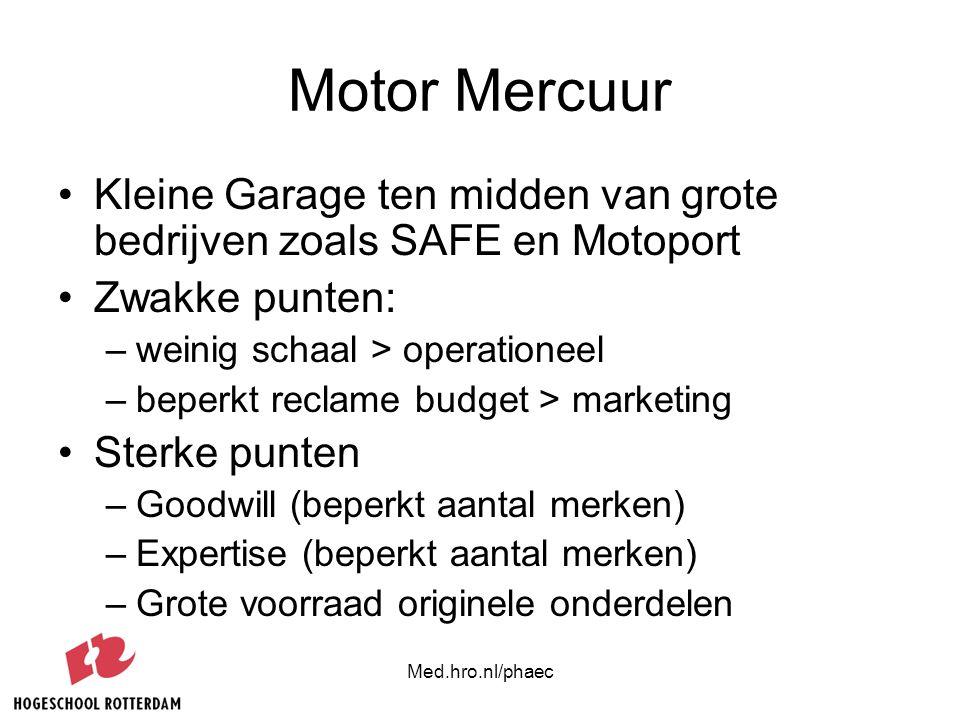 Med.hro.nl/phaec Motor Mercuur Kleine Garage ten midden van grote bedrijven zoals SAFE en Motoport Zwakke punten: –weinig schaal > operationeel –beper
