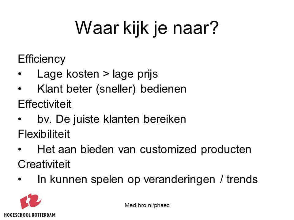 Med.hro.nl/phaec Waar kijk je naar? Efficiency Lage kosten > lage prijs Klant beter (sneller) bedienen Effectiviteit bv. De juiste klanten bereiken Fl
