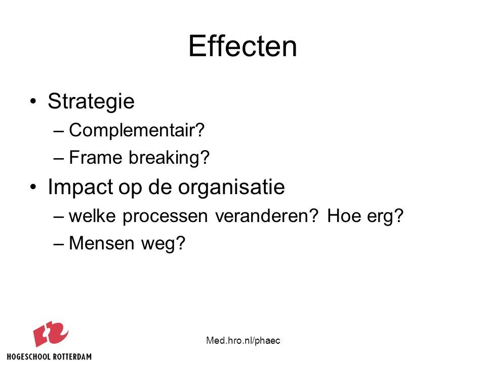 Med.hro.nl/phaec Effecten Strategie –Complementair? –Frame breaking? Impact op de organisatie –welke processen veranderen? Hoe erg? –Mensen weg?