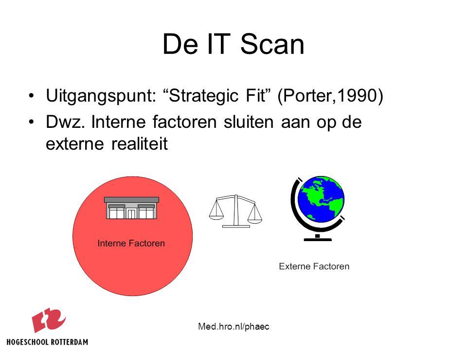 """Med.hro.nl/phaec De IT Scan Uitgangspunt: """"Strategic Fit"""" (Porter,1990) Dwz. Interne factoren sluiten aan op de externe realiteit"""