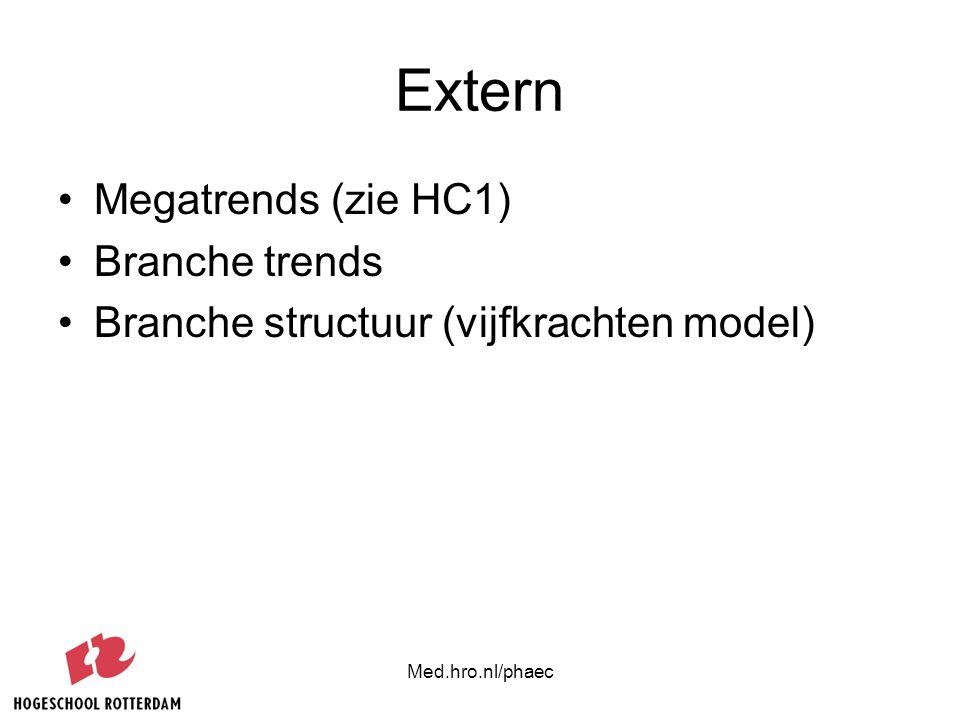 Med.hro.nl/phaec Extern Megatrends (zie HC1) Branche trends Branche structuur (vijfkrachten model)