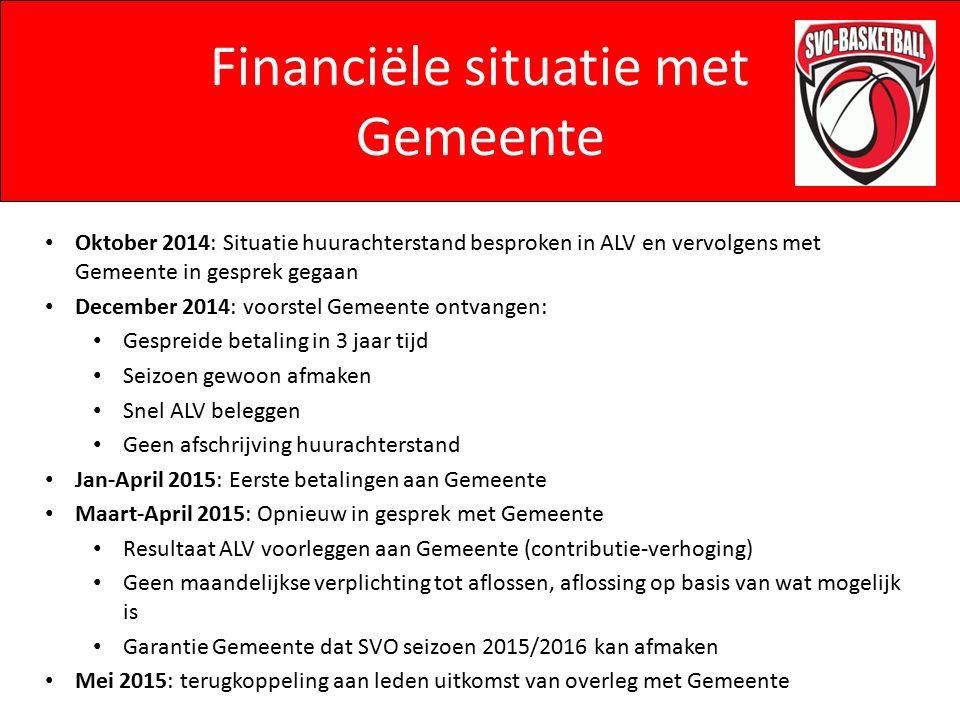 Financiële situatie met Gemeente Oktober 2014: Situatie huurachterstand besproken in ALV en vervolgens met Gemeente in gesprek gegaan December 2014: v