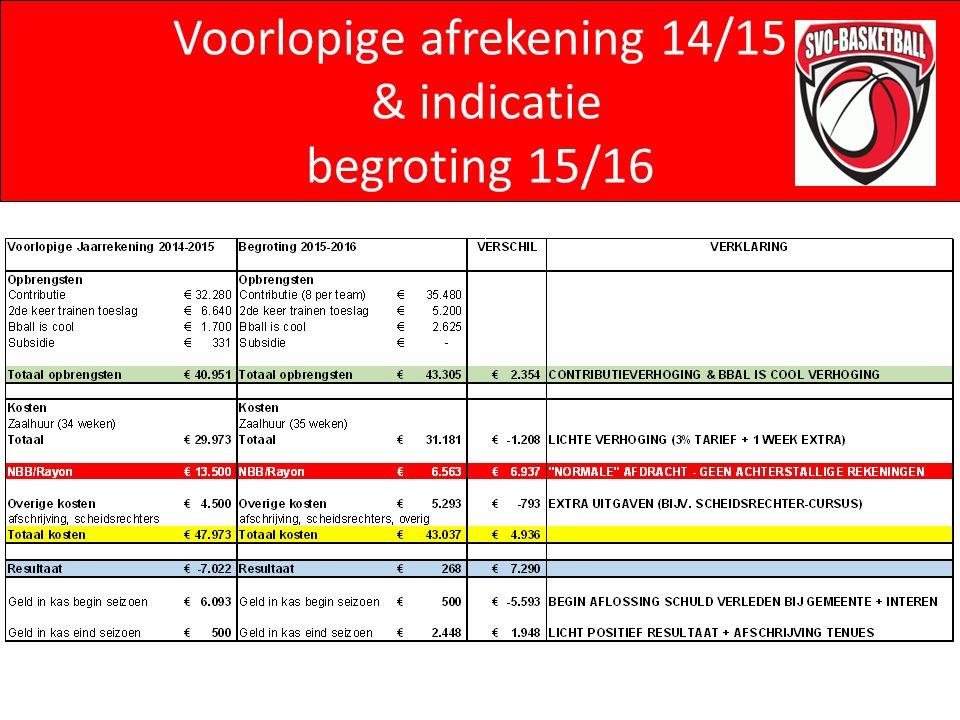 Voorlopige afrekening 14/15 & indicatie begroting 15/16