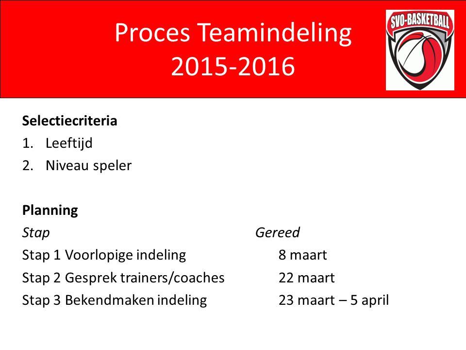 Proces Teamindeling 2015-2016 Selectiecriteria 1.Leeftijd 2.Niveau speler Planning StapGereed Stap 1 Voorlopige indeling8 maart Stap 2 Gesprek trainer
