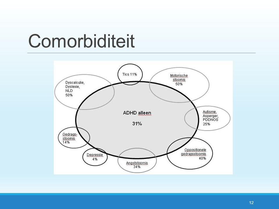 Comorbiditeit 12