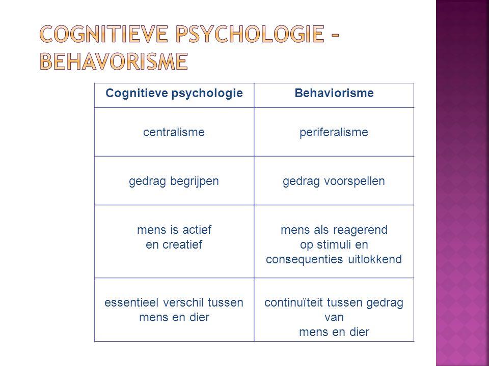 Cognitieve psychologieBehaviorisme centralismeperiferalisme gedrag begrijpengedrag voorspellen mens is actief en creatief mens als reagerend op stimuli en consequenties uitlokkend essentieel verschil tussen mens en dier continuïteit tussen gedrag van mens en dier