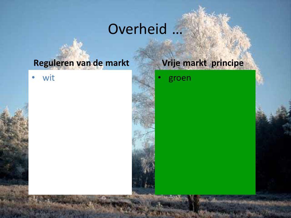 Overheid … Vrije markt principe groen Reguleren van de markt wit