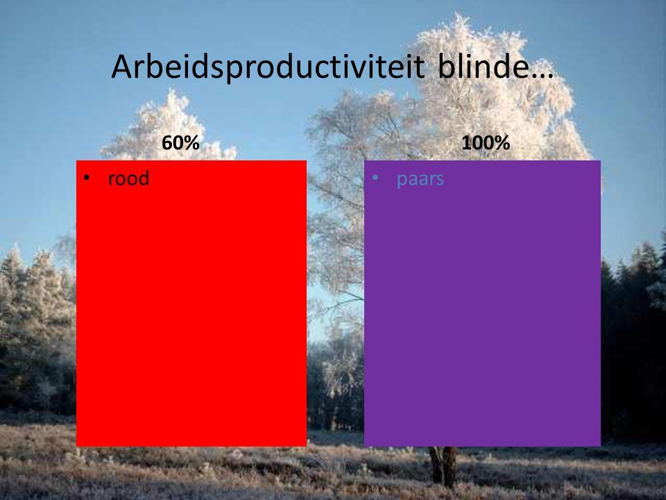 Arbeidsproductiviteit blinde… 60% rood 100% paars
