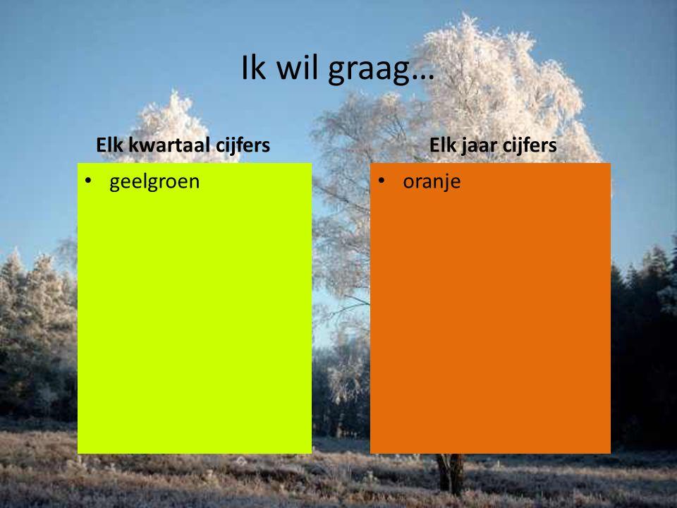 Ik wil graag… Elk kwartaal cijfers geelgroen Elk jaar cijfers oranje