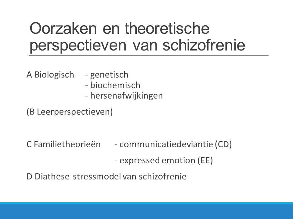 Oorzaken en theoretische perspectieven van schizofrenie A Biologisch- genetisch - biochemisch - hersenafwijkingen (B Leerperspectieven) C Familietheor