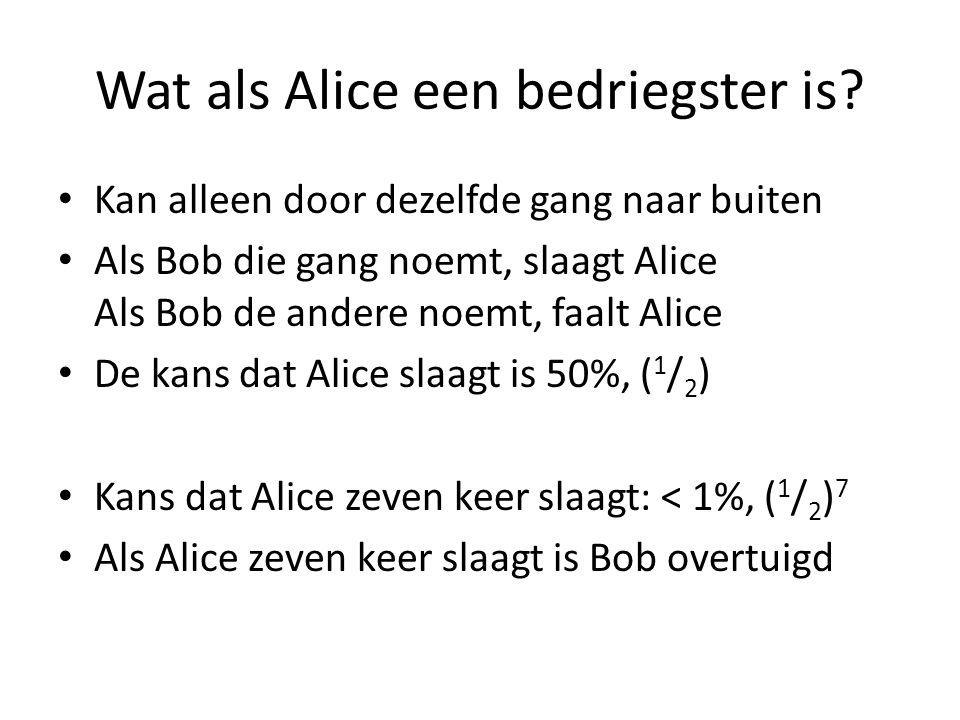 Wat als Alice een bedriegster is? Kan alleen door dezelfde gang naar buiten Als Bob die gang noemt, slaagt Alice Als Bob de andere noemt, faalt Alice