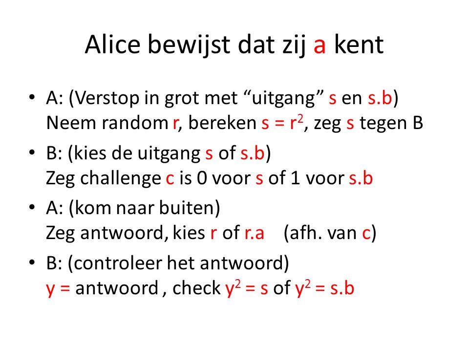 """Alice bewijst dat zij a kent A: (Verstop in grot met """"uitgang"""" s en s.b) Neem random r, bereken s = r 2, zeg s tegen B B: (kies de uitgang s of s.b) Z"""