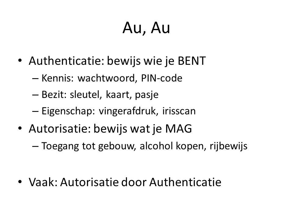 Au, Au Authenticatie: bewijs wie je BENT – Kennis: wachtwoord, PIN-code – Bezit: sleutel, kaart, pasje – Eigenschap: vingerafdruk, irisscan Autorisati