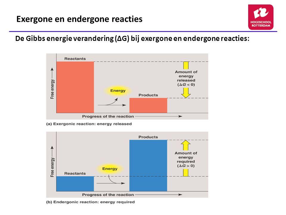 Exergone en endergone reacties De Gibbs energie verandering (ΔG) bij exergone en endergone reacties: