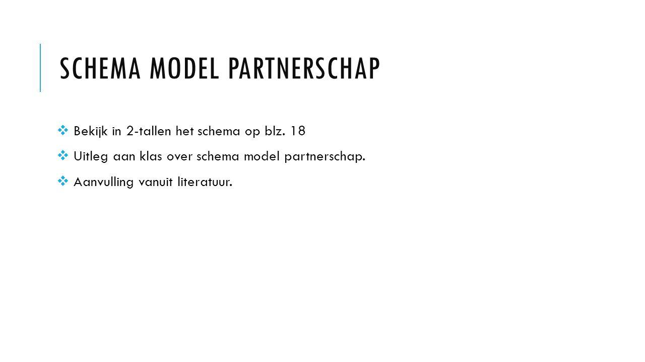 SCHEMA MODEL PARTNERSCHAP  Bekijk in 2-tallen het schema op blz. 18  Uitleg aan klas over schema model partnerschap.  Aanvulling vanuit literatuur.