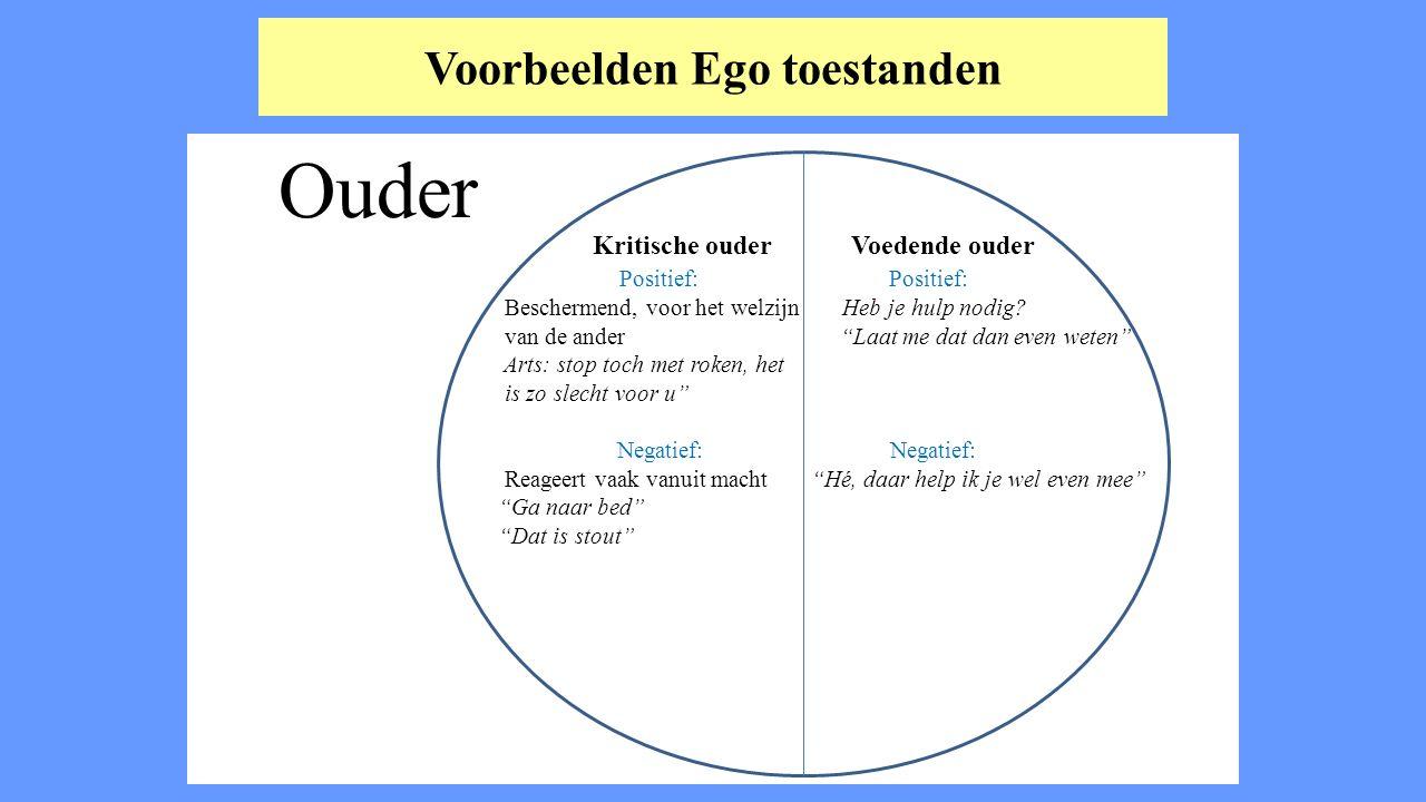 """Voorbeelden Ego toestanden Ouder Kritische ouder Voedende ouder Positief: Positief: Beschermend, voor het welzijn Heb je hulp nodig? van de ander """"Laa"""