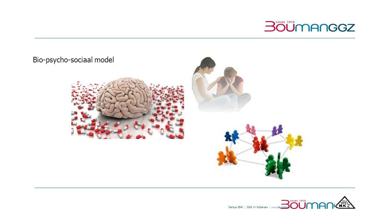 Biopsychosociaal model Het biopsychosociaal model is een uitbreiding van een medisch model over het menselijk functioneren, waarin niet alleen aandacht is voor biomedische aspecten, maar ook voor psychologische en sociale factoren die mede bepalend zijn voor ziekte en het genezingsproces.