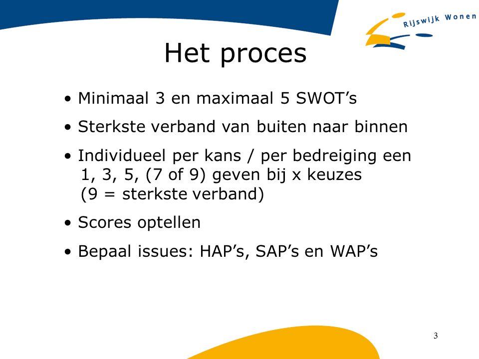 4 Het proces