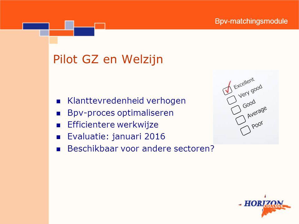 Bpv-matchingsmodule Pilot GZ en Welzijn Klanttevredenheid verhogen Bpv-proces optimaliseren Efficientere werkwijze Evaluatie: januari 2016 Beschikbaar voor andere sectoren