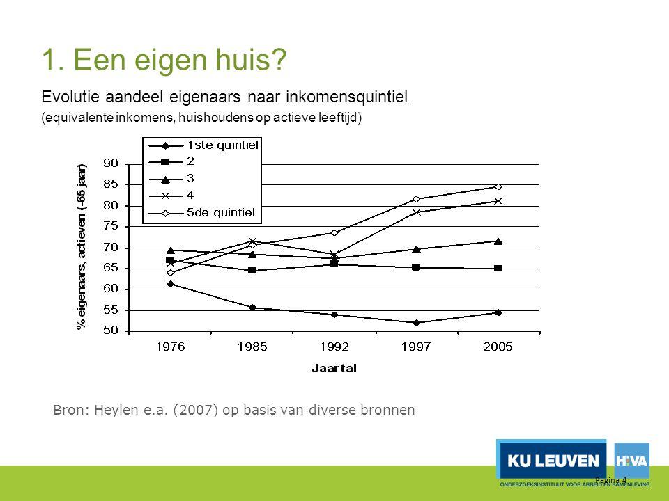 5 Bron: ADSEI, FOD Economie ; Vastmans & Buyst, 2012; eigen bewerking 2. Is wonen betaalbaar?