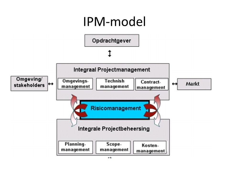 IPM-model