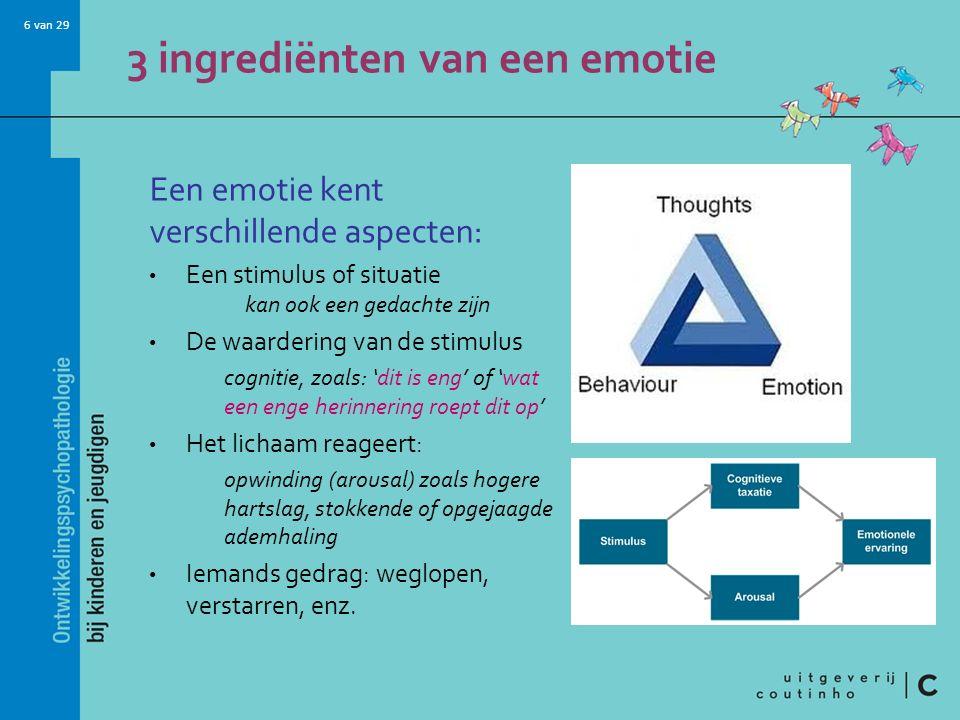 6 van 29 3 ingrediënten van een emotie Een emotie kent verschillende aspecten: Een stimulus of situatie kan ook een gedachte zijn De waardering van de