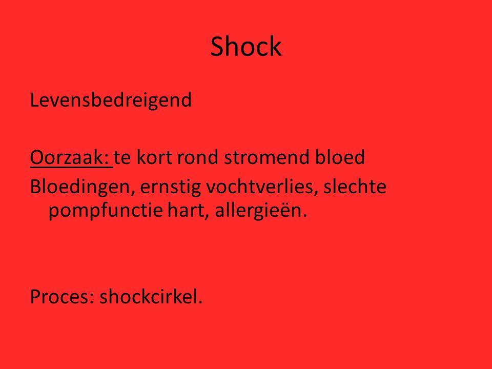 Shock Levensbedreigend Oorzaak: te kort rond stromend bloed Bloedingen, ernstig vochtverlies, slechte pompfunctie hart, allergieën. Proces: shockcirke
