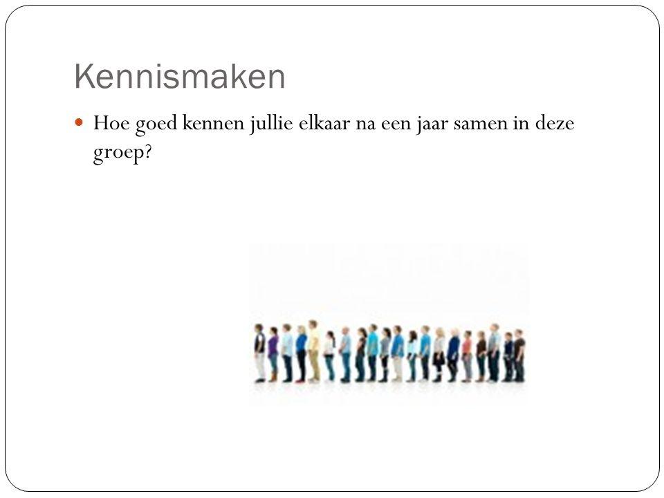 Kennismaken Hoe goed kennen jullie elkaar na een jaar samen in deze groep?