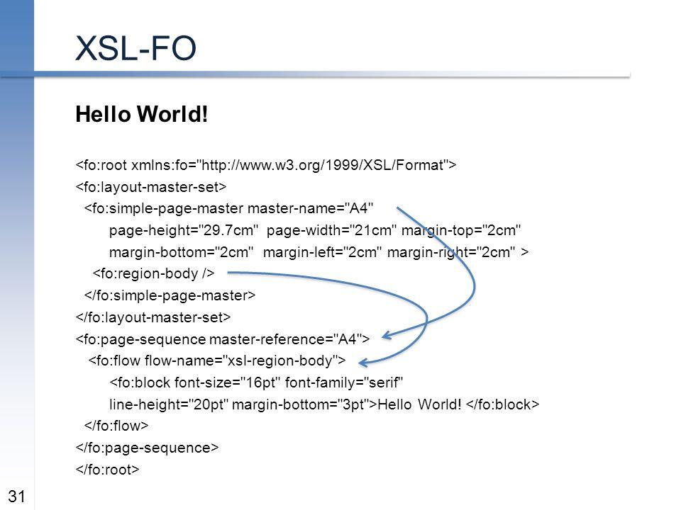 XSL-FO Hello World.