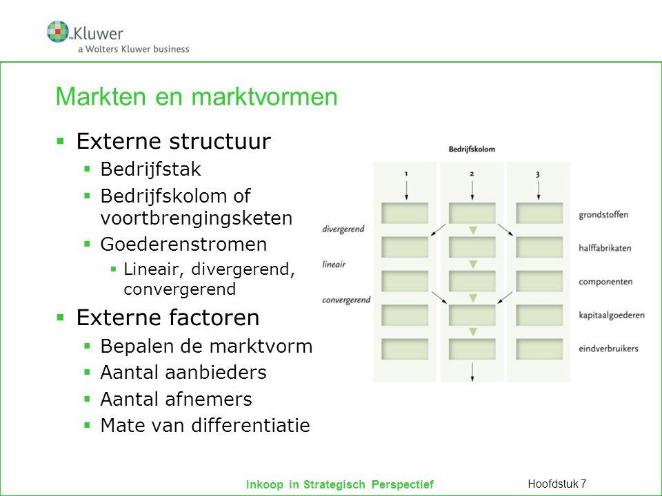 Inkoop in Strategisch Perspectief Markten en marktvormen  Externe structuur  Bedrijfstak  Bedrijfskolom of voortbrengingsketen  Goederenstromen 