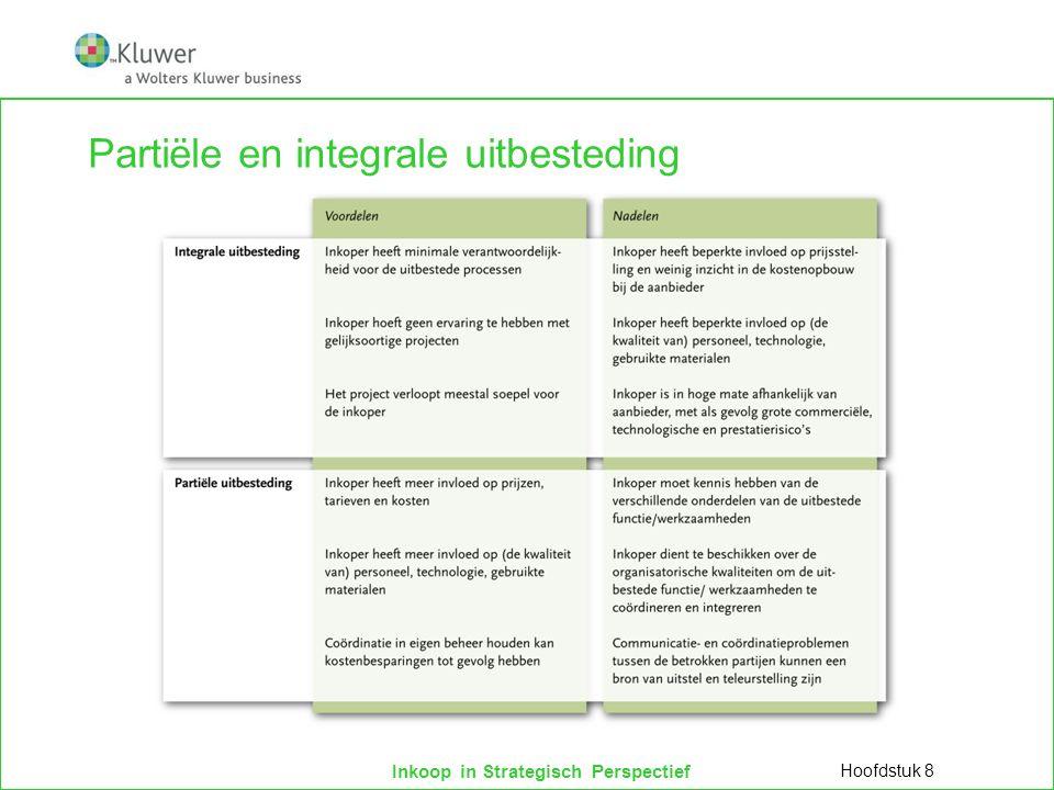 Inkoop in Strategisch Perspectief Partiële en integrale uitbesteding Hoofdstuk 8